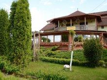 Panzió Alsójára (Iara), Tichet de vacanță, Casa Moțească Panzió