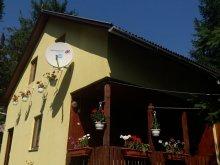 Kulcsosház Kászonújfalu (Cașinu Nou), Jutka-Lak
