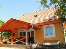 Accommodation Hungary, Edit Vacation home